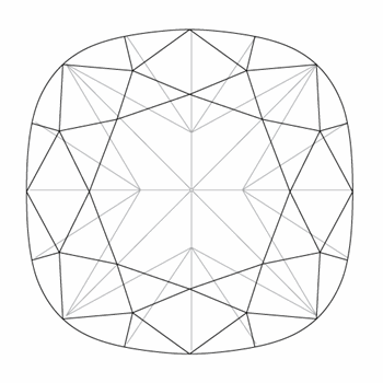 Cushion Cut Wireframe