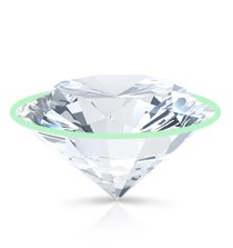 The girdle of a round brilliant diamond