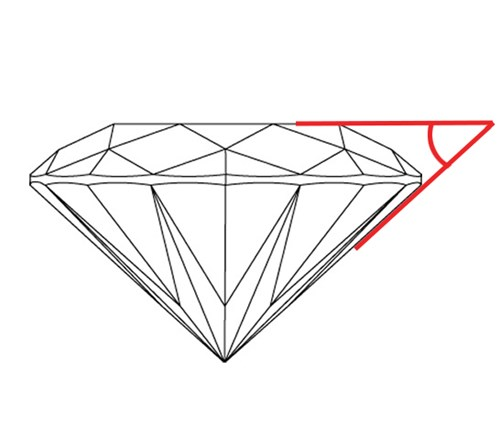 The pavilion angle of a round brilliant diamond