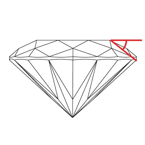 The crown angle of a round brilliant diamond