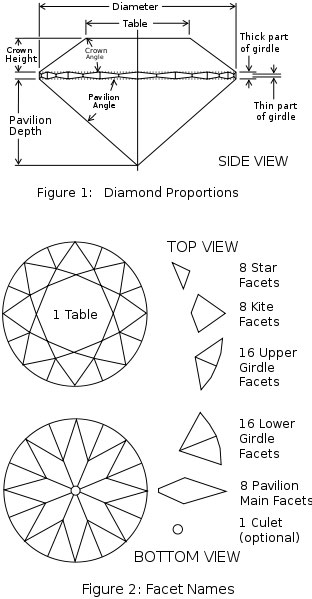 quality diamonds guide to the anatomy of a diamond