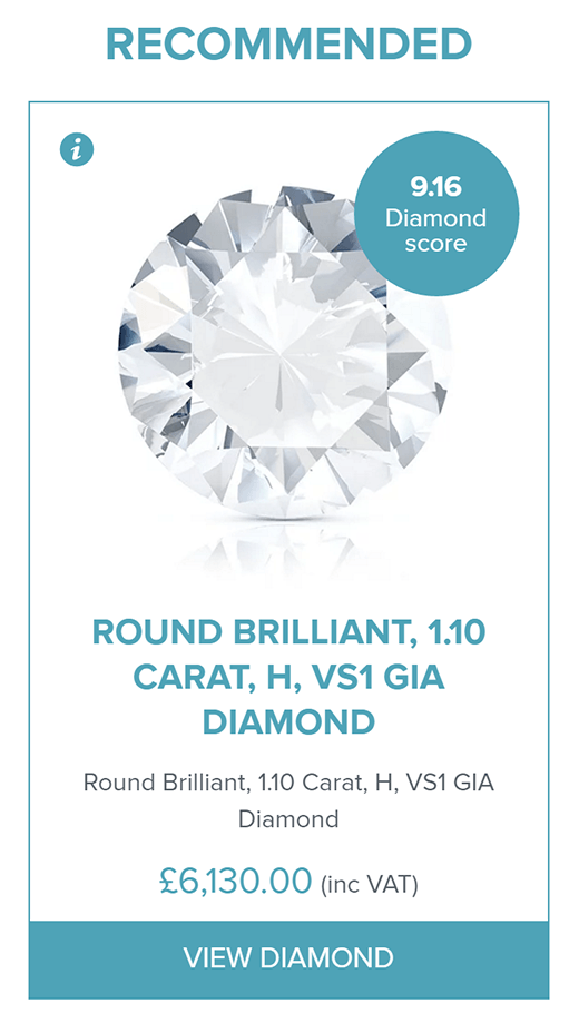 An example of a recommended diamond