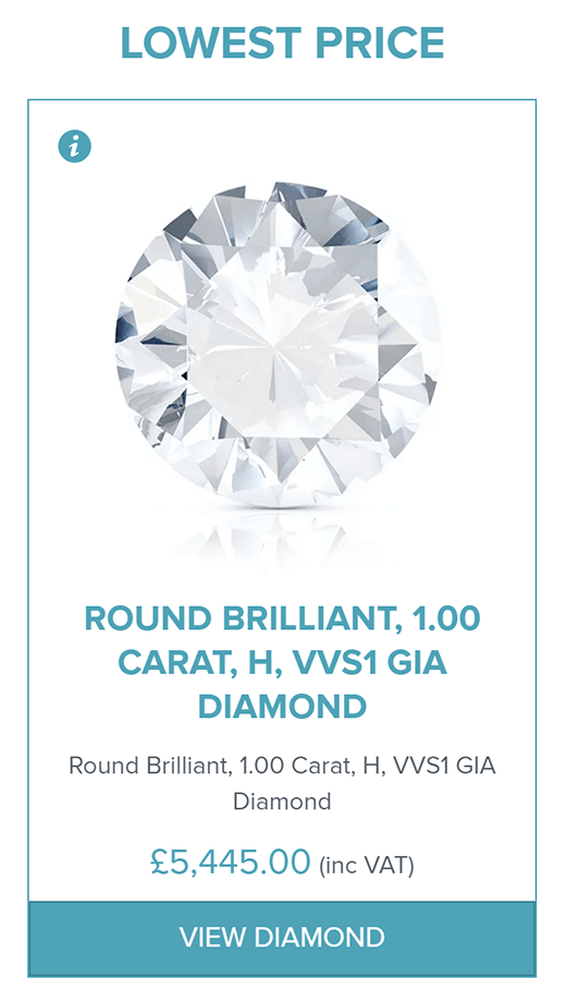 An example of the lowest priced diamond