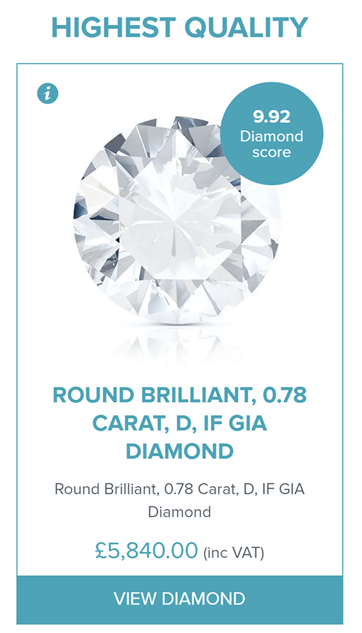 An example of the highest quality diamond
