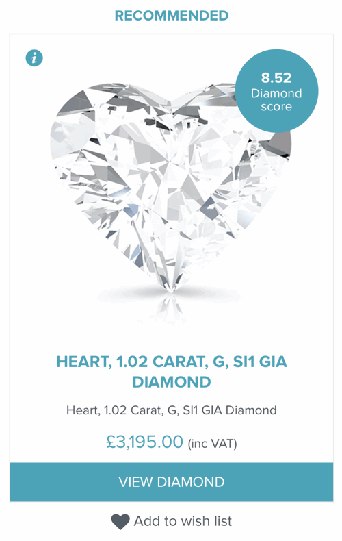 Recommended Heart Cut Diamond