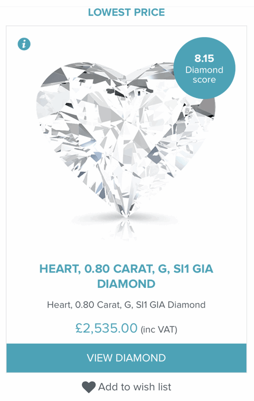 Lowest Price Heart Cut Diamond