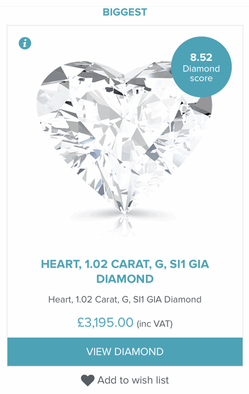 Biggest Heart Cut Diamond